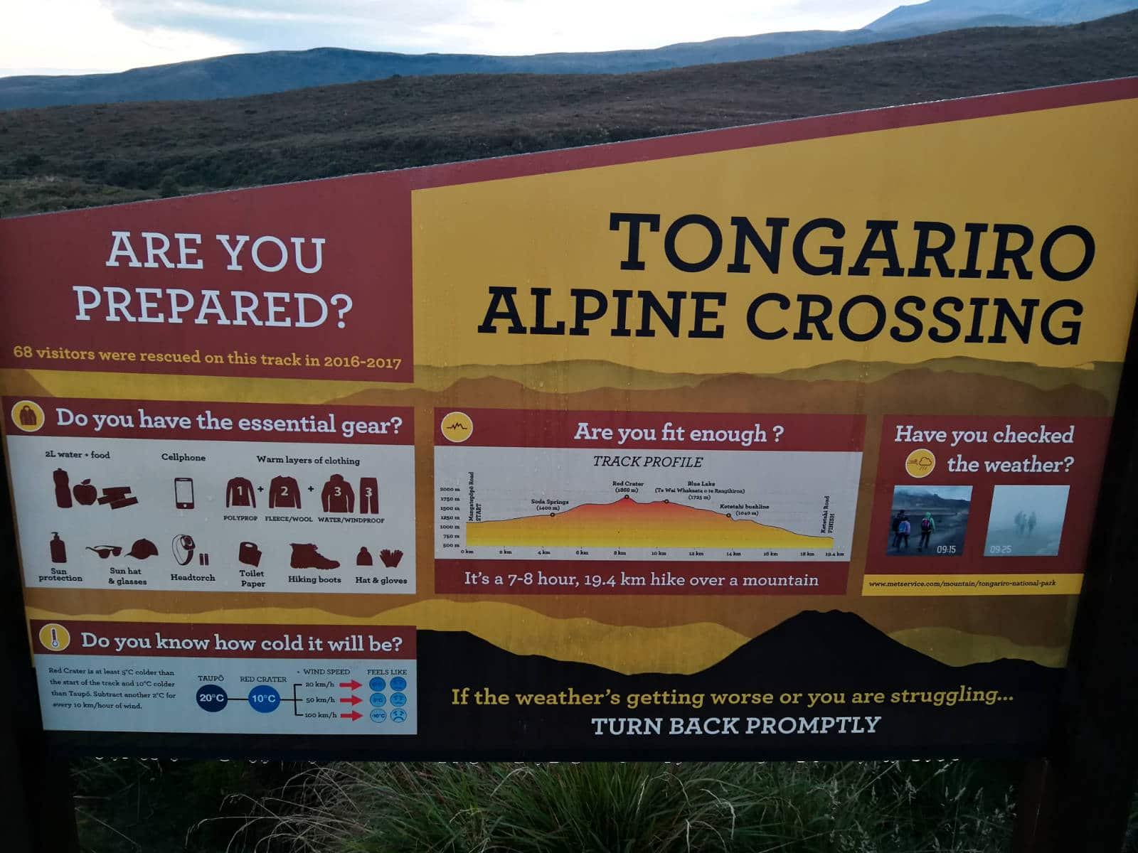 Infoschild Tongariro Alpine Corssing